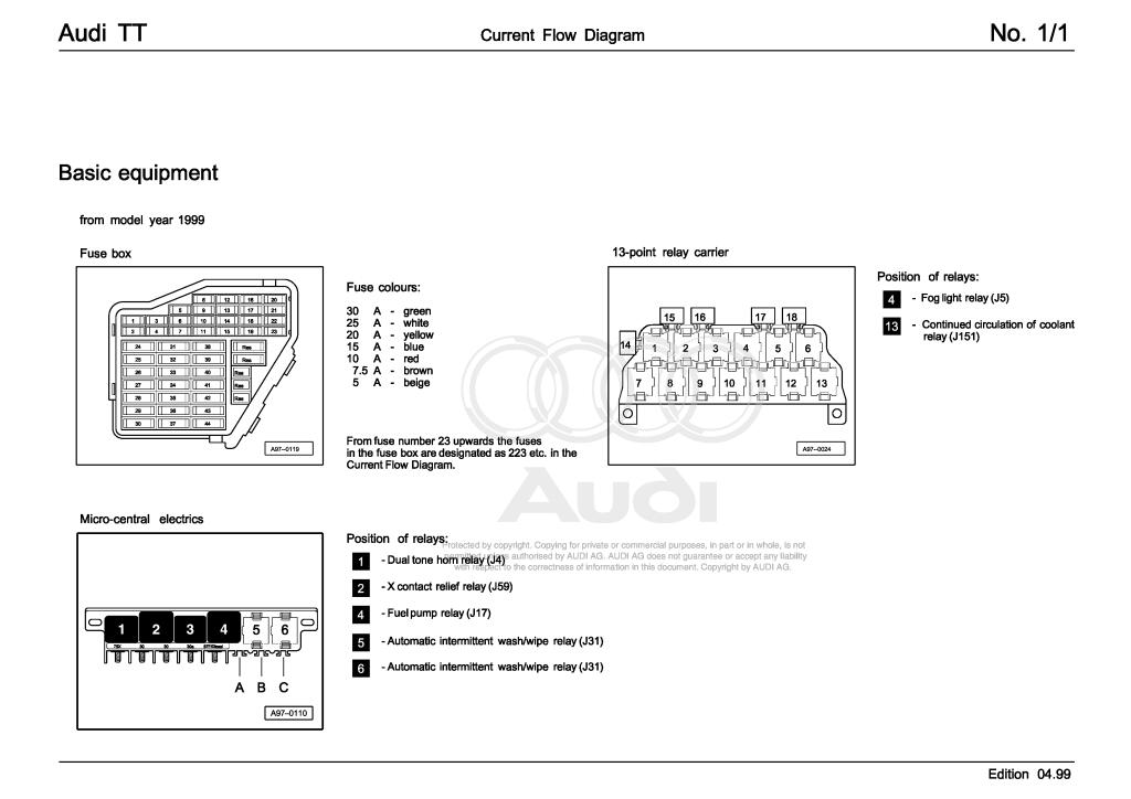 DIAGRAM] Audi Tt 8n Wiring Diagram FULL Version HD Quality Wiring Diagram -  JOBDIAGRAM.HOSTERIA87.IT | Audi Tt Engine Wiring Diagram |  | Diagram Database